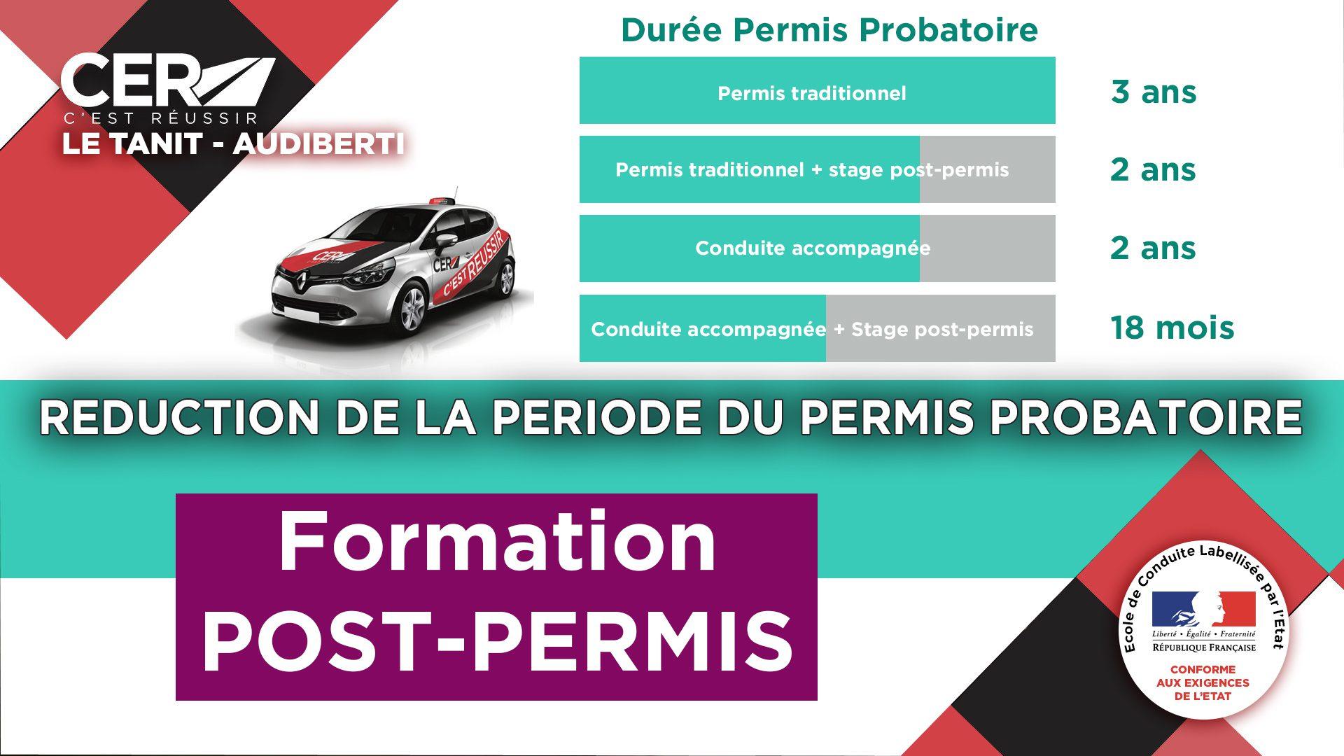 Post permis
